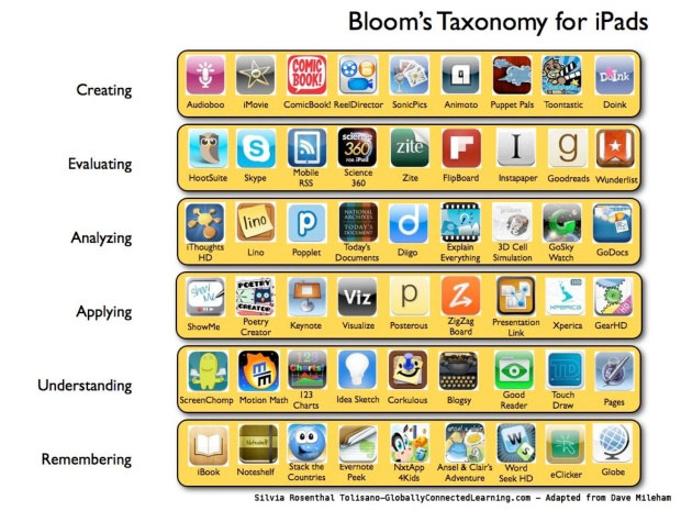 Bloom-iPads-Apps-268amgp